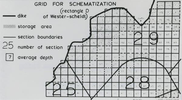 Westerschelde Grid for schematization